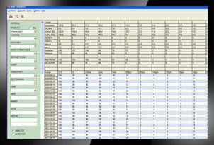 Kiwa BMC Rapport